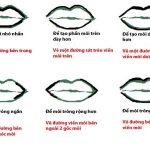 Mẹo hay cho các nàng lần đầu dùng son môi