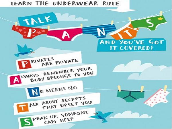 Nguyên tắc đồ lót (PANTS rules)